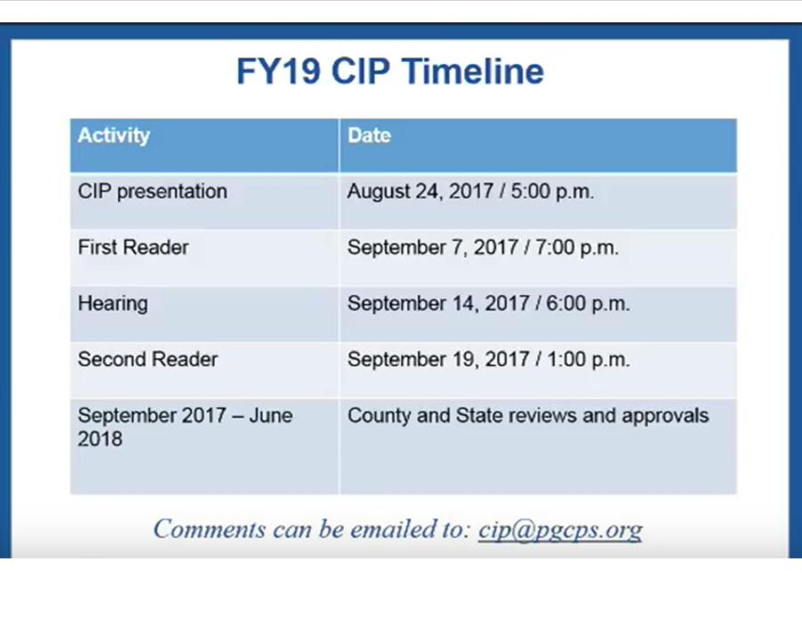 FY2018 CIP Projects4